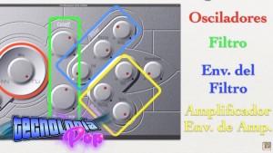 Como funcionan los sintetizadores