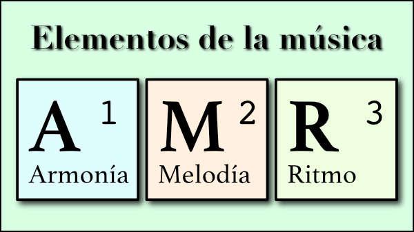elementos de la musica armonia melodia ritmo