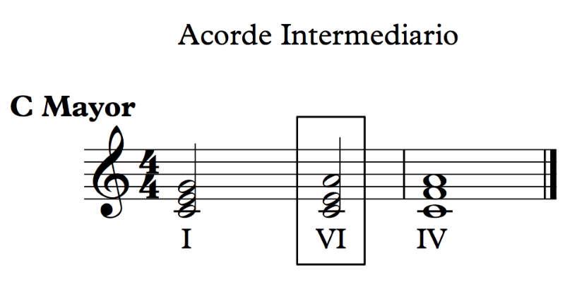 intermediario VI