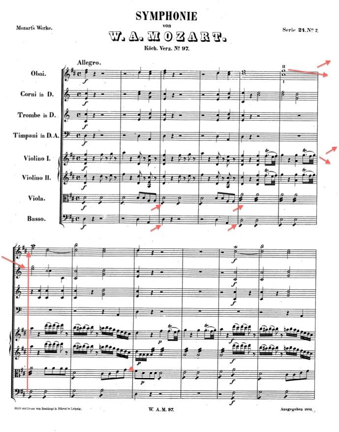 mozart sinfonía que es armonía